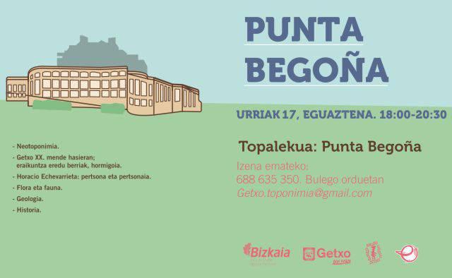 Punta Begoña ibilbide toponimikoa